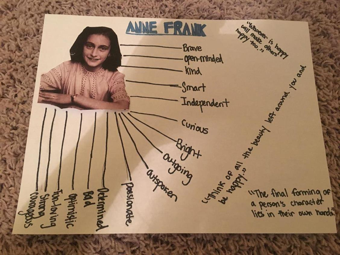 Picture of Anne Frank by  Polly from Memphis, Tenn