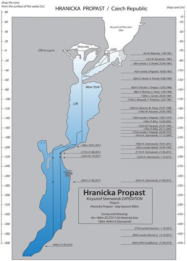 This map made available to The Associated Press by Polish explorer Krzysztof Starnawski on Friday, Sept. 30, 2016, shows a cross-section of the flooded Hranicka Propast, or Hranice Abyss, in the Czech Republic that Starnawski's Czech and Polish team recently revealed to be the world's deepest known flooded cave. On Sept. 27, 2016, the team used a remotely-operated underwater robot, or ROV, to search for the cave's bottom. It went to the record depth of 404 meters (1,325 feet) but still has not found the bottom, during the 'Hranicka Propast - step beyond 400m' expedition led by Starnawski and partly funded by the National Geographic. (Krzysztof Starnawski Expedition via AP)