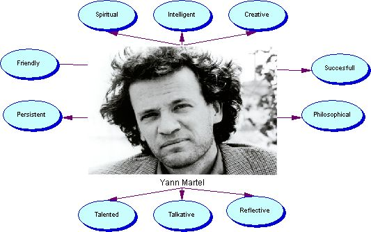 Yann Martel Adjective Web (I created it)