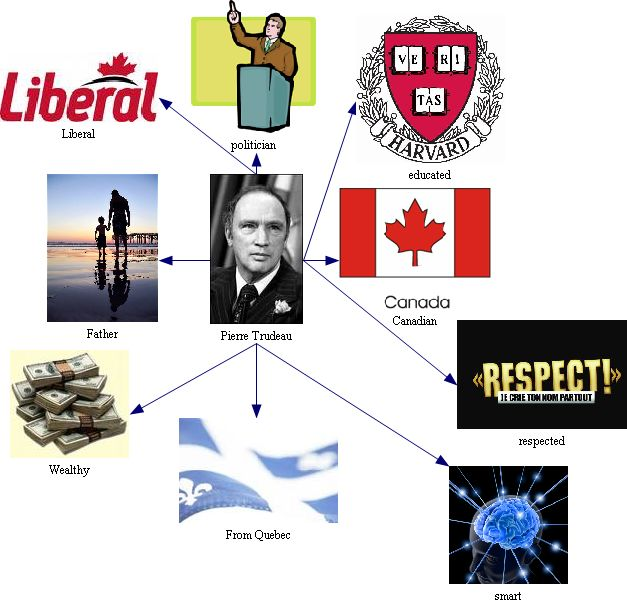 pierre trudeau thesis statement Subtitled the trudeau years, the book covers the period from 1968 to 1984 be the first to ask a question about towards a just society the trudeau years proper outline for research paper – forum – elite gaming research argumentative topics postcolonial and queer theories intersections and essays pierre trudeau thesis statement personal essay.