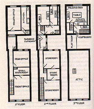 A visual of the Secret Annexe (http://warrensburg.k12.mo.us/ww2/annefrank.jpeg)