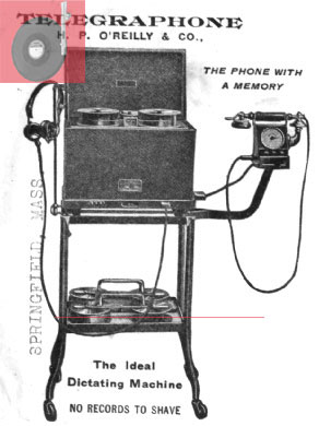 This is the telephone Thomas Edison invented <br>(http://www.technovelgy.com/graphics/telegraphone.jpg)