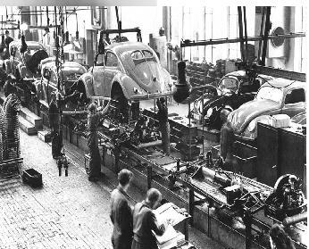 assembly line (http://www.shorey.net/Auto/German/VolksWagon/Beetle/1950%20VW%20Beetle%20Assembly%20Line%20B&W.jpg)