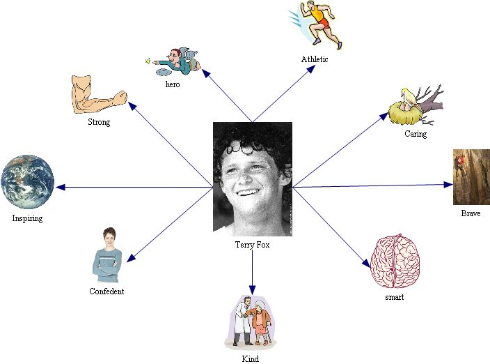 Terry Fox Web (I made it with Inspiration (I did))