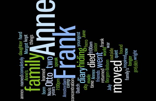 Anne Frank (wordle.net (Pacey))