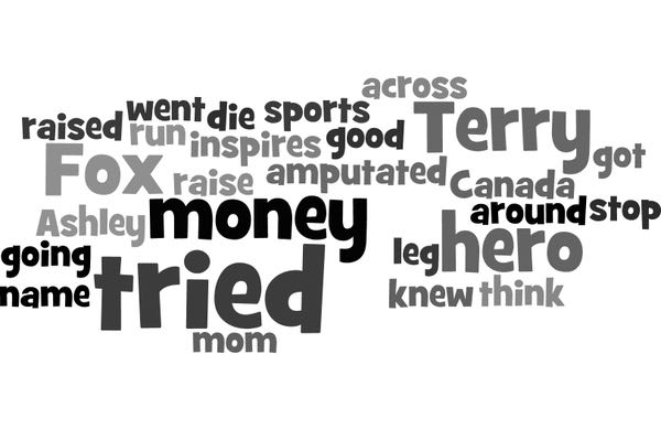 Terry Fox (wordle.net ())
