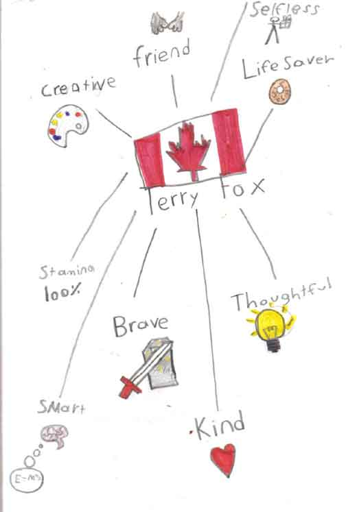 Terry Fox Web (I made it.)